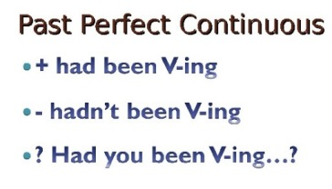 Группа времен Perfect continuous