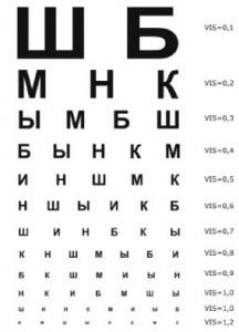 Can I Improve Eyesight Naturally?
