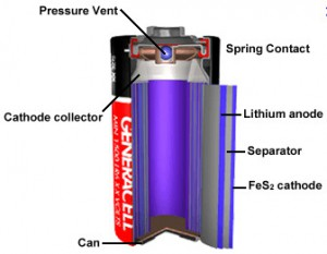 How To Make Batteries Last Longer in Electronic Gadgets - Top 5 Ways